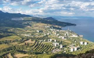 Отдых в Крыму: Отзывы, цены в 2020 году