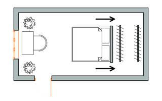 Как сделать гардеробную комнату в двушке: 5 законных вариантов