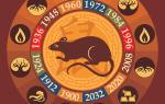 Лунный календарь стрижек и окрашивания на 2020 год