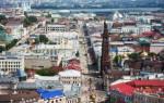 Впечатляющий отдых в Казани 2020: лучшие места и виды города