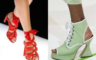 Модные босоножки и сандалии 2020