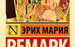 ТОП-10 лучших книг для женщин