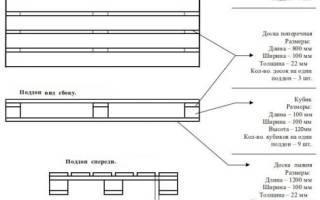 10 идей изготовления мебели из поддонов своими руками