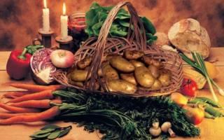 Рождественский пост 2020-2020: календарь питания по дням